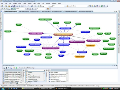 Visual Studio 2010 Architecture Edition (2/6)