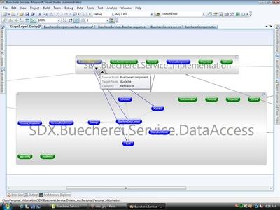 Visual Studio 2010 Architecture Edition (3/6)