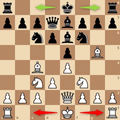 9 2. Principios básicos de la apertura en ajedrez