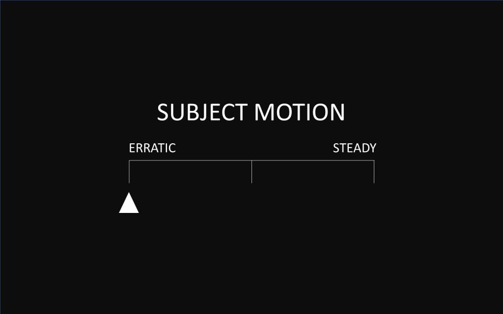 Erratic subject autofocus chart sample.