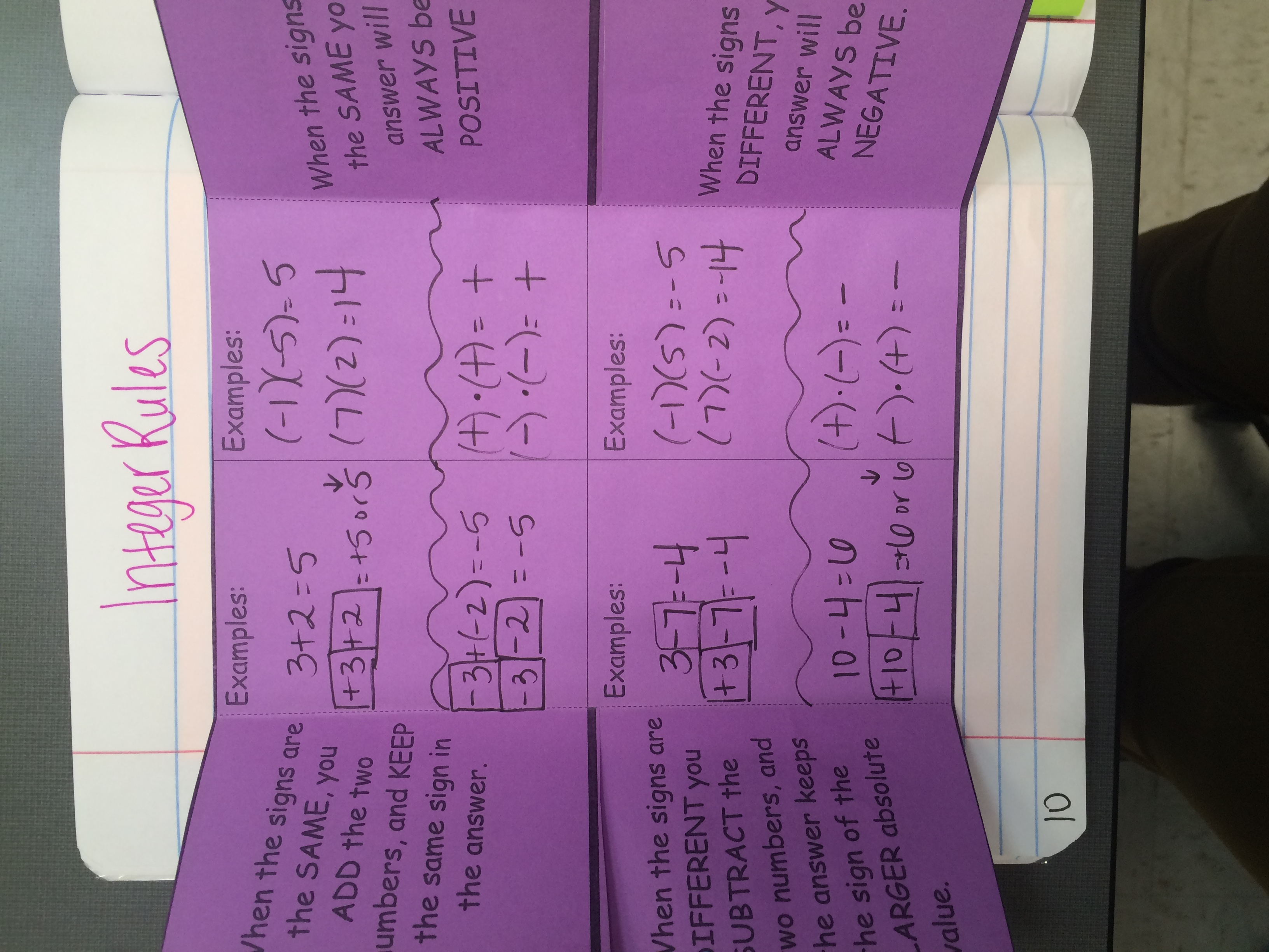 Unit 1 Rational Numbers