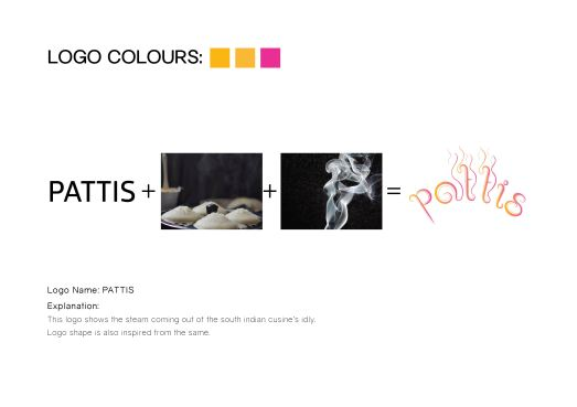 pattis-all-01