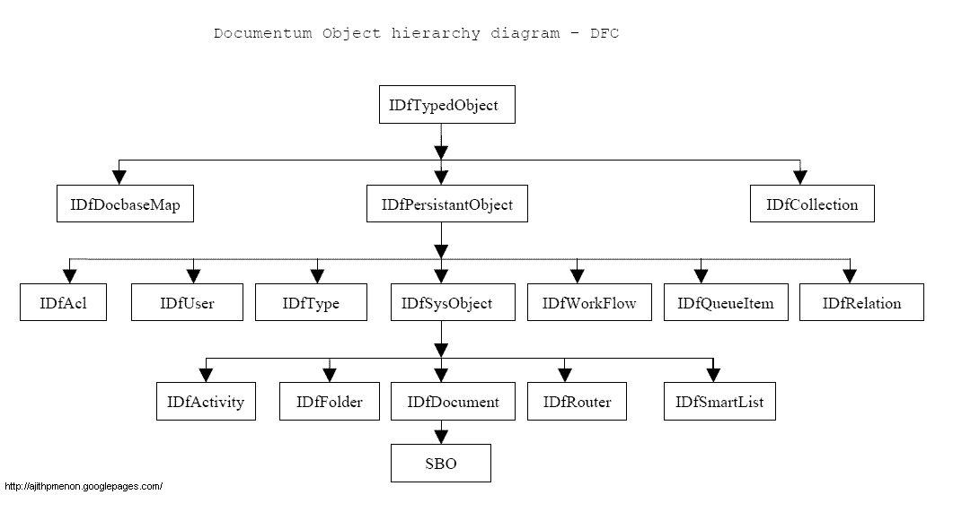ObjectDiagram