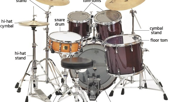 A Journal Of Musical Thingsthe History Of The Modern Drumset A