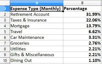 Income Percentage 1