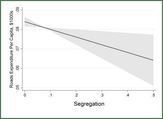 segregation3