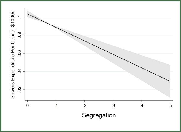 segregation6