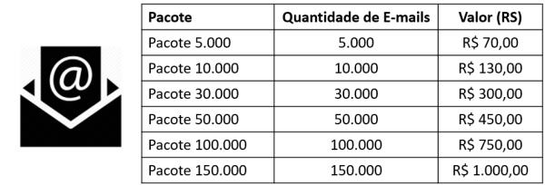 Valores do Belle Software E-mails