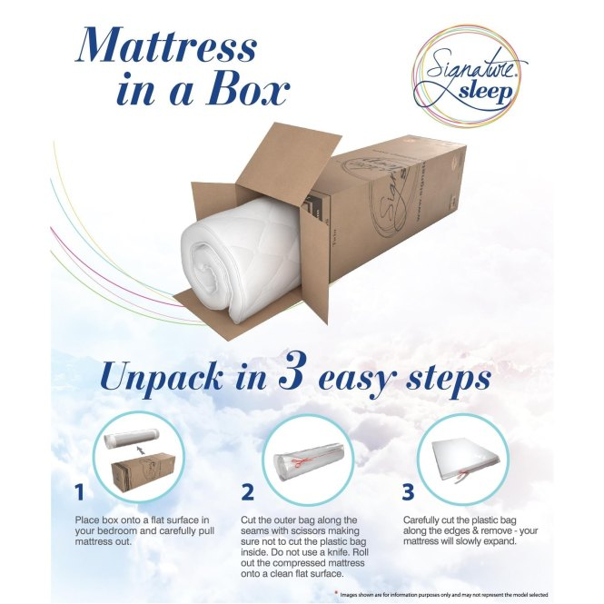 Dhp Signature Sleep Justice 14 Inch Queen Size Hybrid Pocket Coil And Gel Memory Foam Mattress Free Shipping Today 17243057