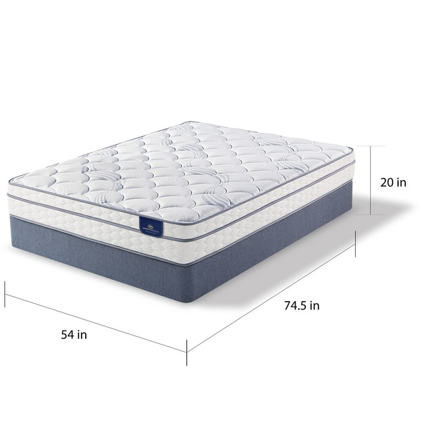 Serta Perfect Sleeper Birchcrest Eurotop Full Size Mattress Set Free Shipping Today 17296369