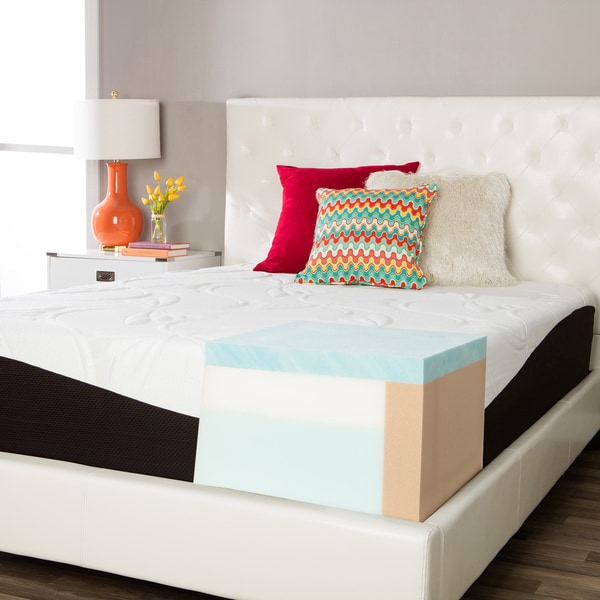 Comforpedic From Beautyrest Choose Your Comfort 14 Inch King Size Gel Memory Foam Mattress