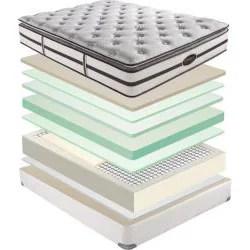 beautyrest classic porter plush firm pillow top king size mattress set