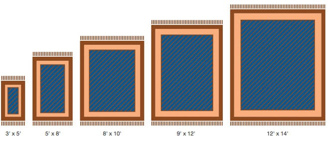 How To Easily Measure A Room For An Area Rug