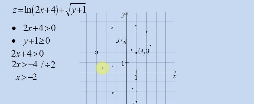 Lekcja 6 – Dziedzina funkcji wielu zmiennych