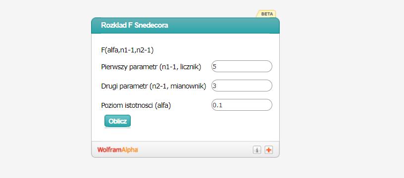 Kalkulator rozkładu F-Snedecora