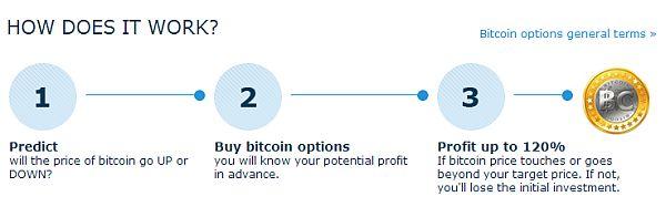 anyoption bitcoin handel opcje binarne broker opcji binarnych opinie