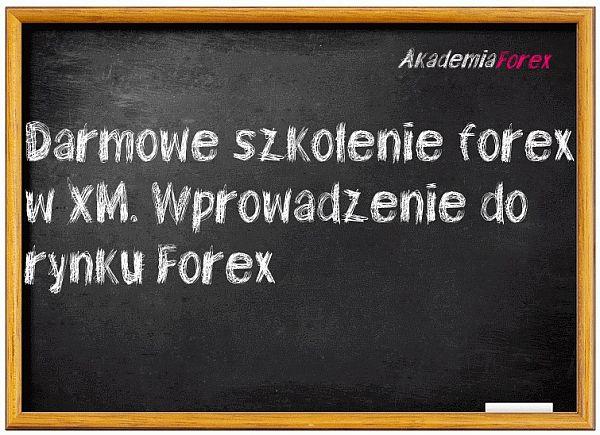 Wprowadzenie do rynku Forex