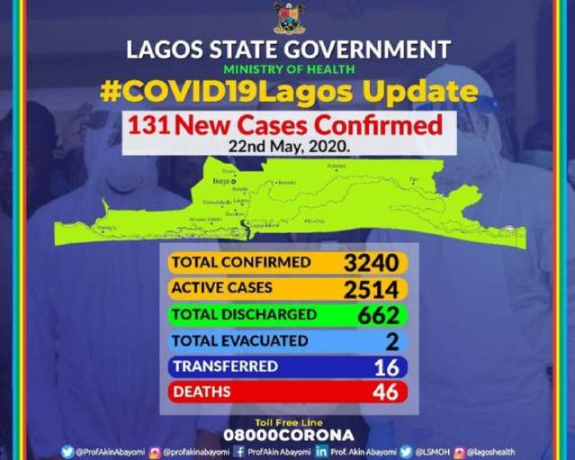 Lagos discharges 45 more COVID-19 patients