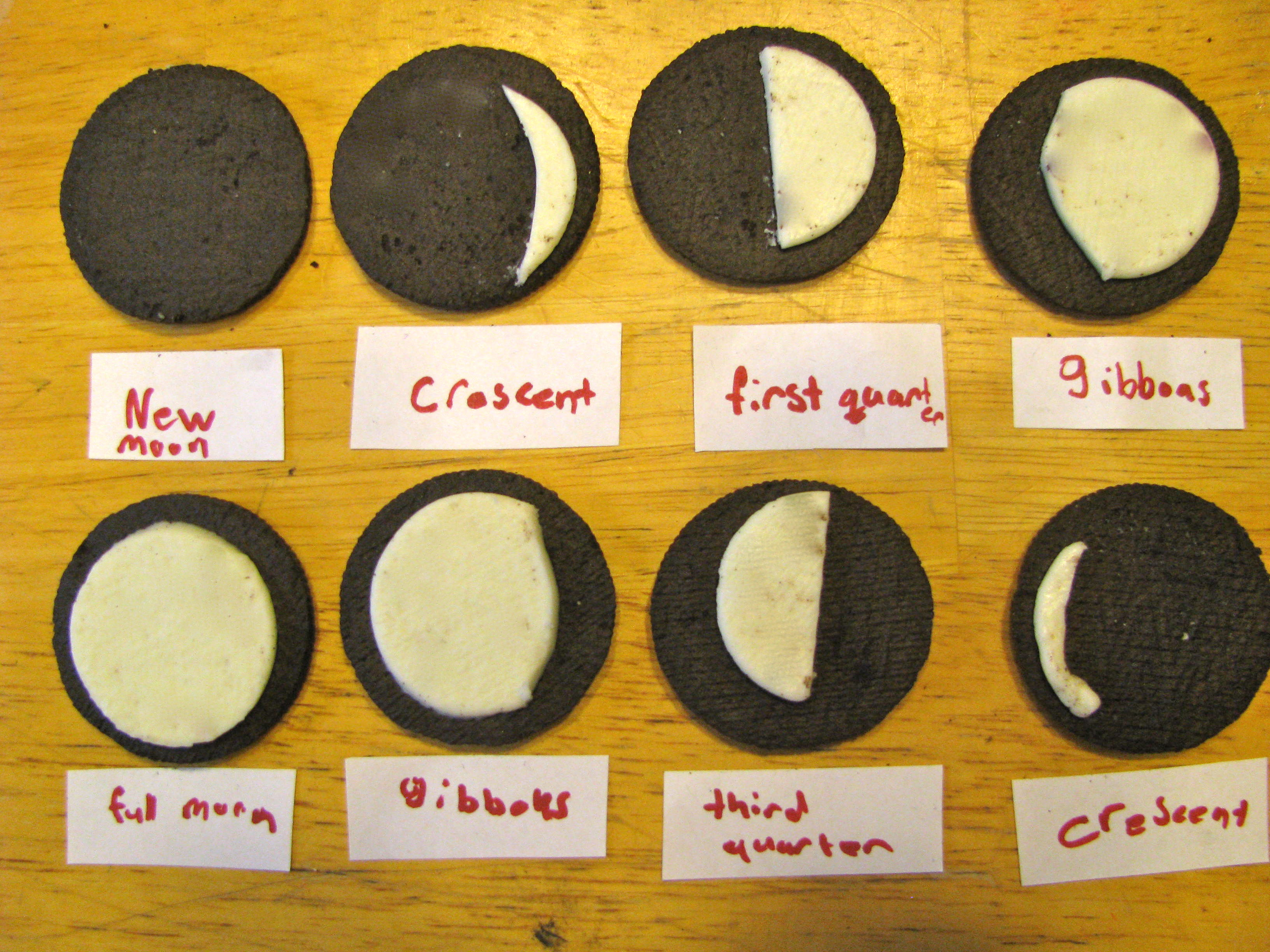 Teaching Phases Of The Moon To Kids