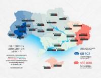 Ukraine Census of Internet Warriors in 2014 by Sputnik & Pogrom