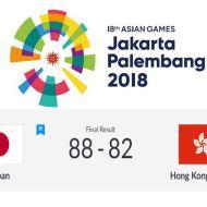アジア大会 男子 香港戦