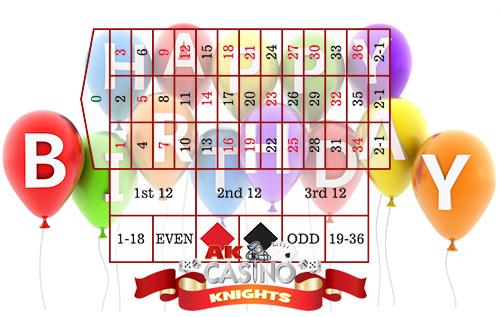 Birthday casino layout