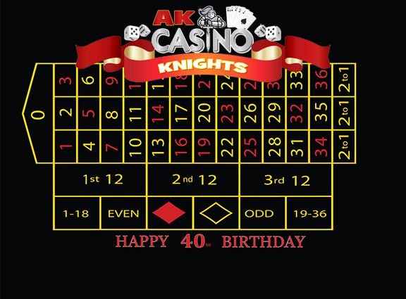 A K Casino Knights 40th birthday Layout