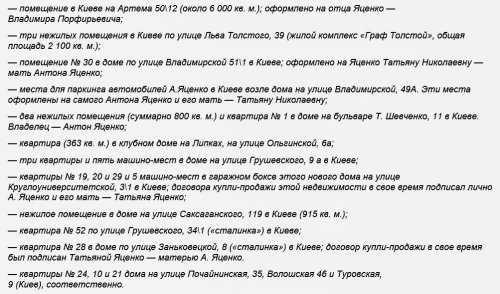 Антон Яценко: история тендерного комбинатора • Skelet.Info
