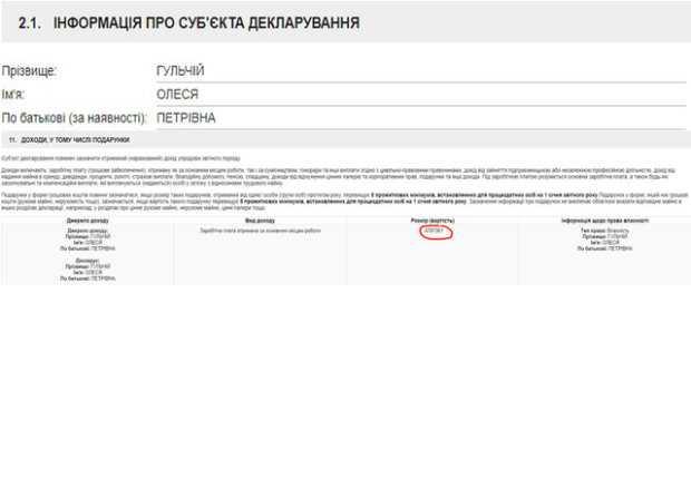 Одиозная Олеся Гульчий ввязала ректора НМАПО Юрия Вороненко в очередной международный скандал