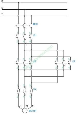 Rangkaian Utama Pembalik Putaran Motor Listrik 3 Fasa