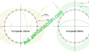 Gambar Dan Data Lilitan Pompa Air