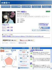 mizuki-nana-shin-ai-1-dairy-oricon-02