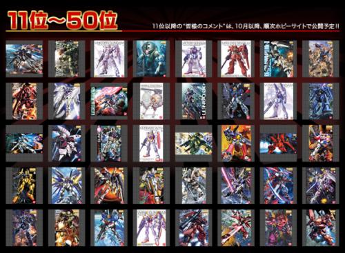 top-50-master-grade-gunpla-models-ever-02