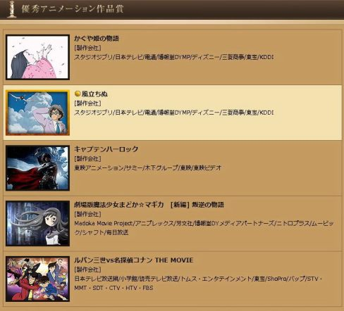 the-wind-rises-wins-japan-academy-prizes