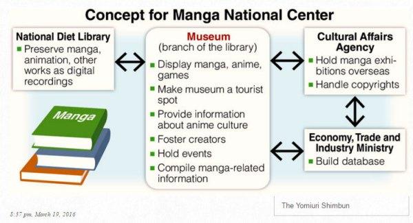 manga-museum-01
