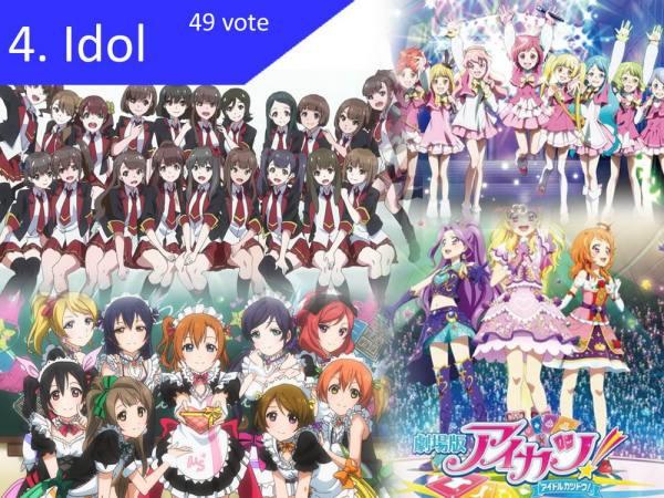 akibatan-ranking-boring-anime-genre-vote-result-01