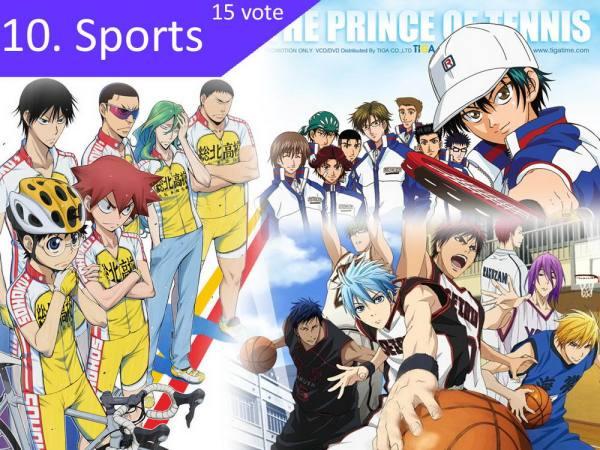 akibatan-ranking-boring-anime-genre-vote-result-02