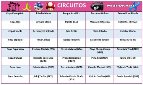 Circuitos Mario Kart 8