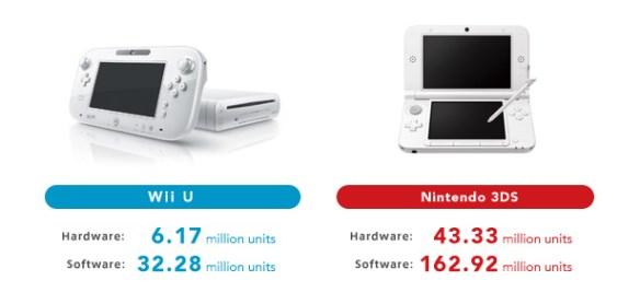 Nintendo 2014