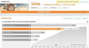 MSI R9 270X_cloudgate