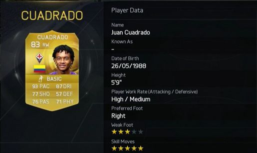 fifa-player-ratings-fastest16