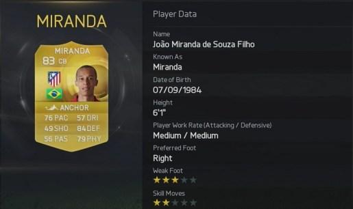 Fifa 15 Miranda