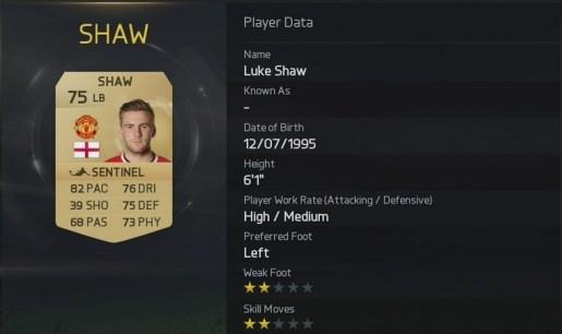 Fifa 15 Shaw