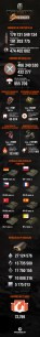 WoT_infographic_5thAnniversary_SPA