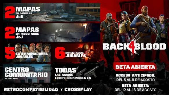 Back 4 Blood y Turtle Rock Studios detallan el contenido para la beta abierta