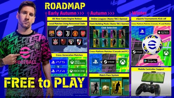 Adiós a PES y llega efootball con una revolución por completo en la saga del juego de futbol de Konami