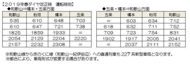 227系 和歌山線 運用