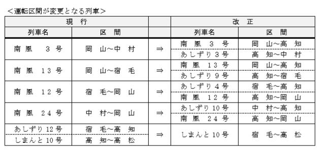 56b1ec60d6901d995bb4bb890f36749f - 2019 JR四国 ダイヤ改正