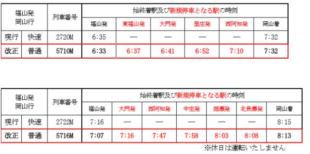 sunliner - 2019 JR西日本 ダイヤ改正 広島・岡山エリア