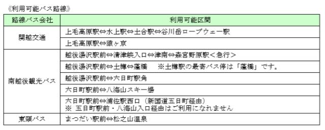 2a061c5136e550c77501e6365098f6a4 - JR東日本おすすめのフリーきっぷまとめ④